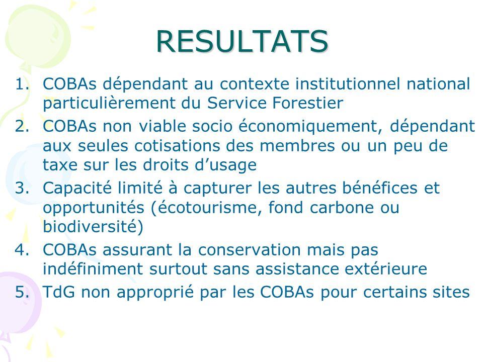 RESULTATSCOBAs dépendant au contexte institutionnel national particulièrement du Service Forestier.