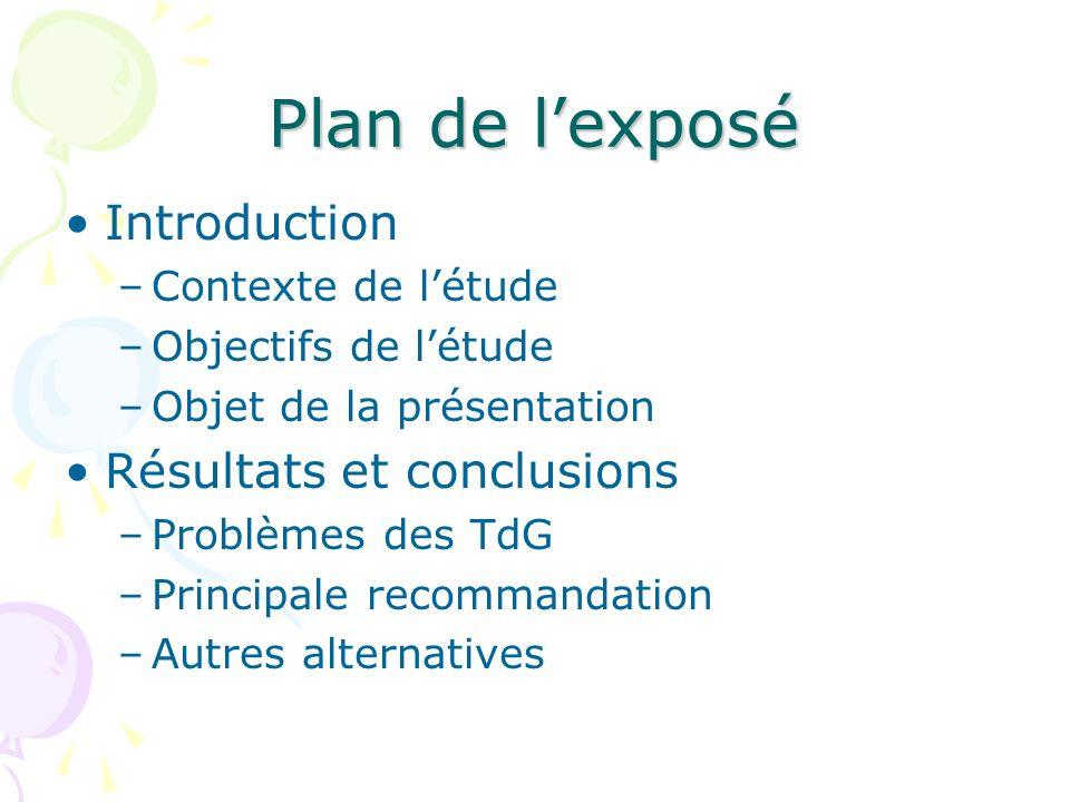 Plan de l'exposé Introduction Résultats et conclusions