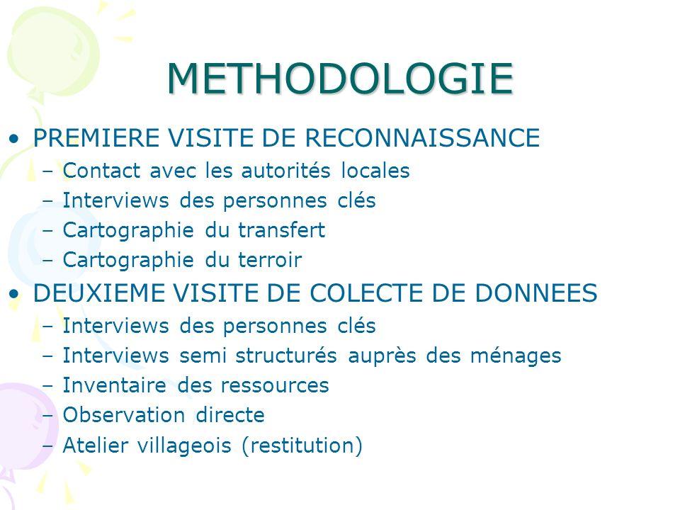 METHODOLOGIE PREMIERE VISITE DE RECONNAISSANCE