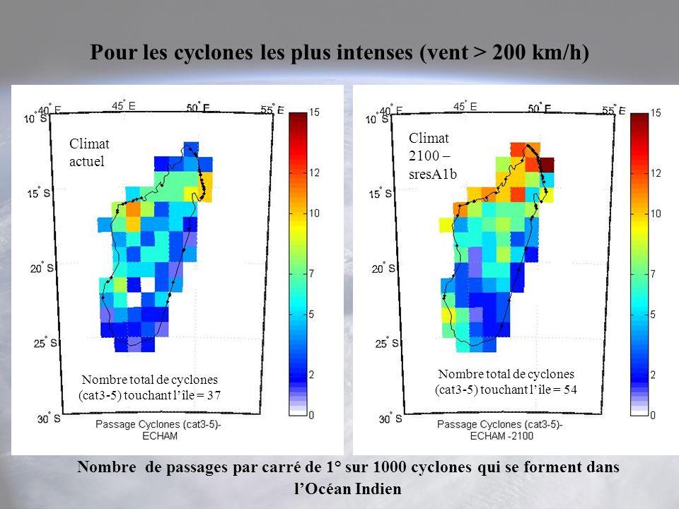 Pour les cyclones les plus intenses (vent > 200 km/h)