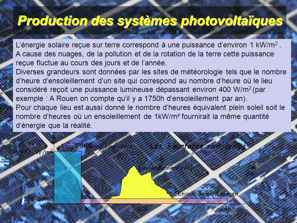 les syst 232 mes photovolta 239 ques ppt t 233 l 233 charger