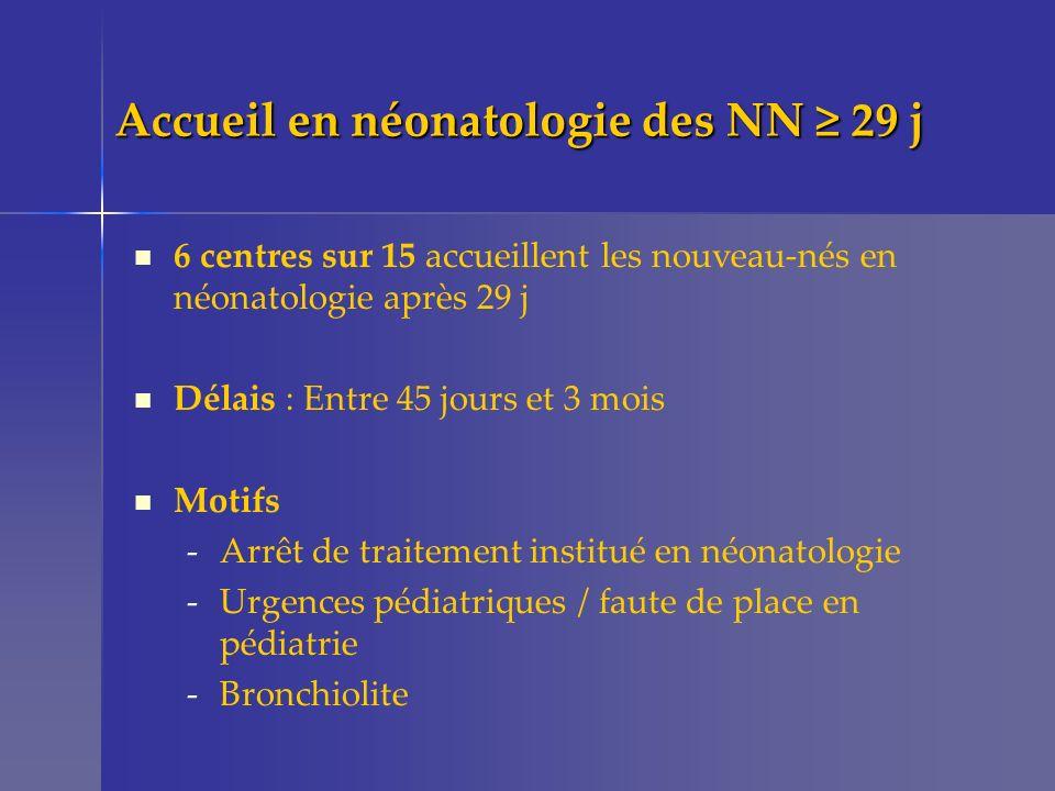 Accueil en néonatologie des NN ≥ 29 j