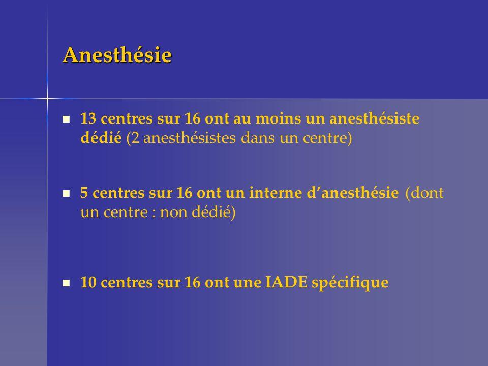 Anesthésie 13 centres sur 16 ont au moins un anesthésiste dédié (2 anesthésistes dans un centre)