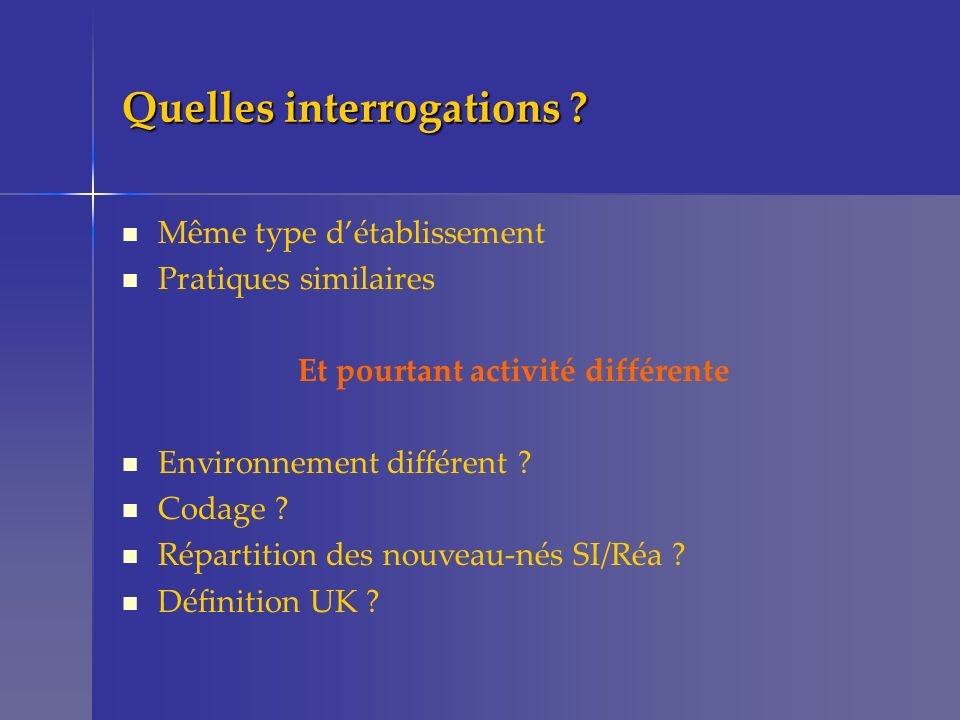 Quelles interrogations
