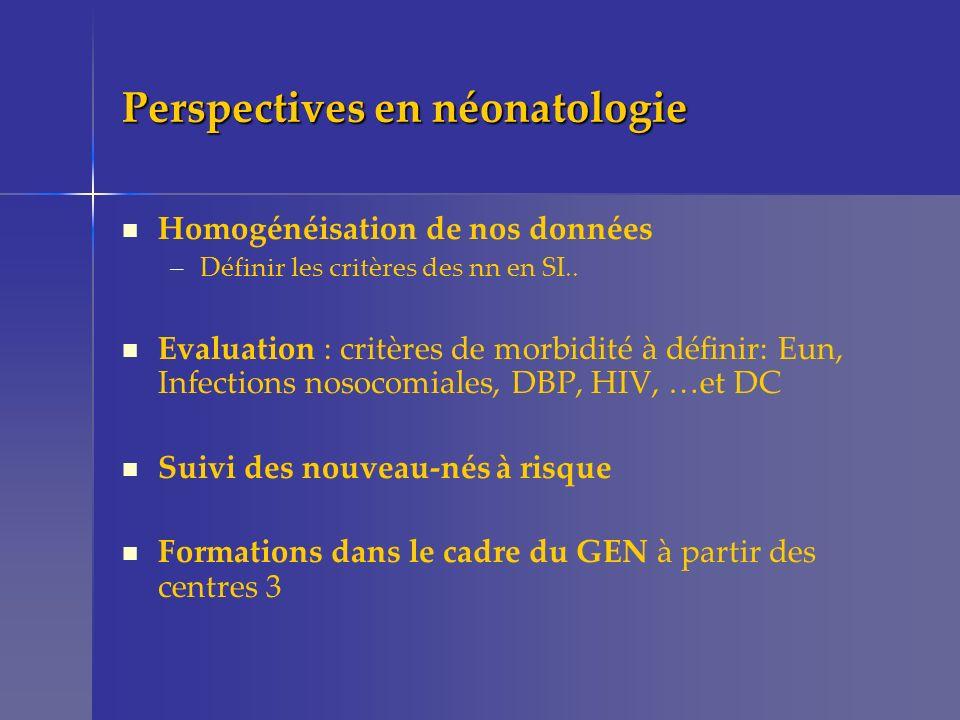 Perspectives en néonatologie