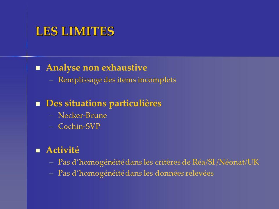 LES LIMITES Analyse non exhaustive Des situations particulières
