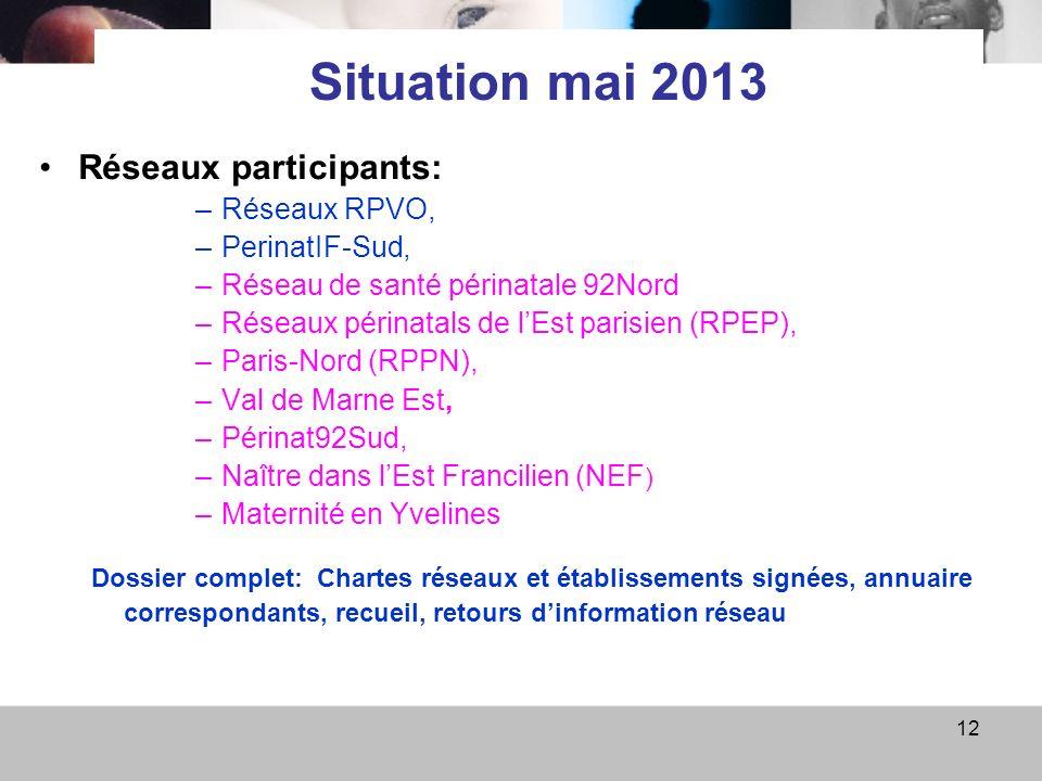 Situation mai 2013 Réseaux participants: Réseaux RPVO, PerinatIF-Sud,