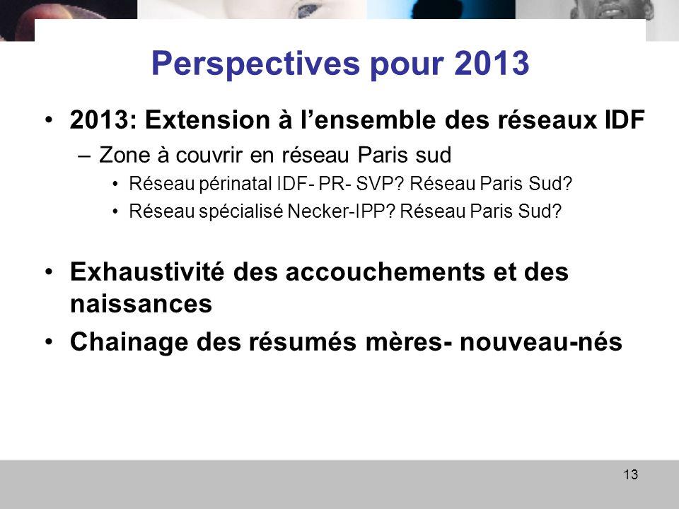 Perspectives pour 2013 2013: Extension à l'ensemble des réseaux IDF