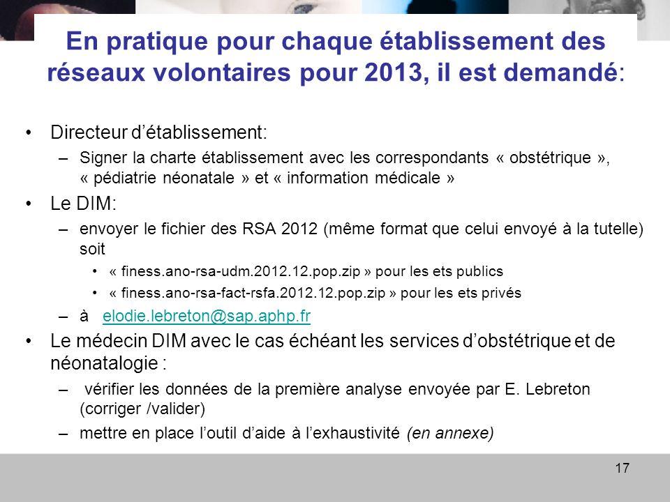 En pratique pour chaque établissement des réseaux volontaires pour 2013, il est demandé: