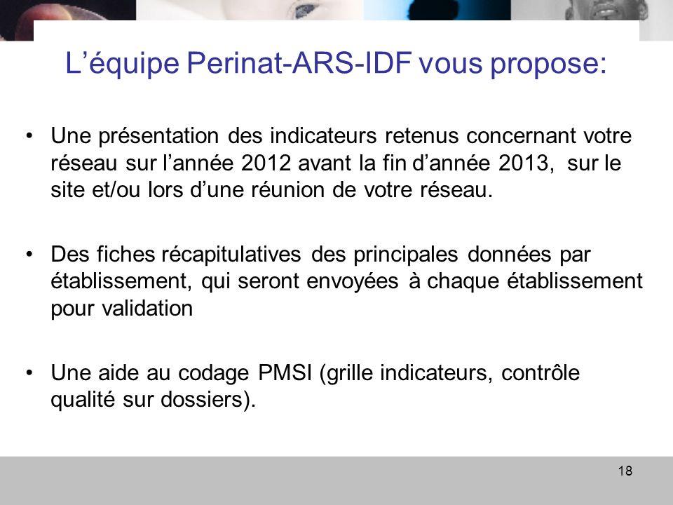L'équipe Perinat-ARS-IDF vous propose:
