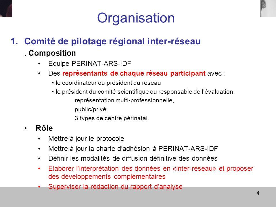 Organisation Comité de pilotage régional inter-réseau . Composition