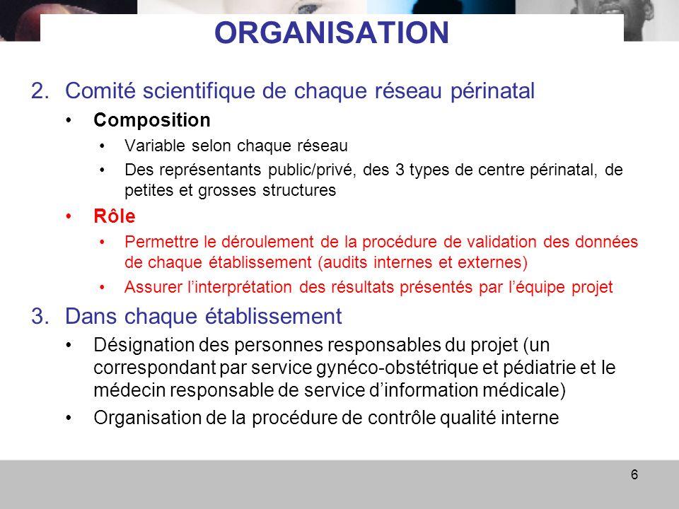 ORGANISATION Comité scientifique de chaque réseau périnatal