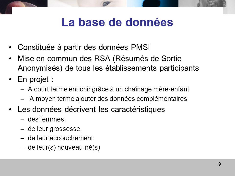 La base de données Constituée à partir des données PMSI