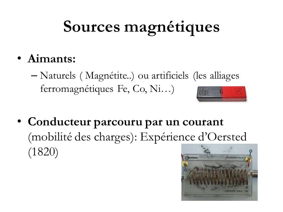Sources magnétiques Aimants: