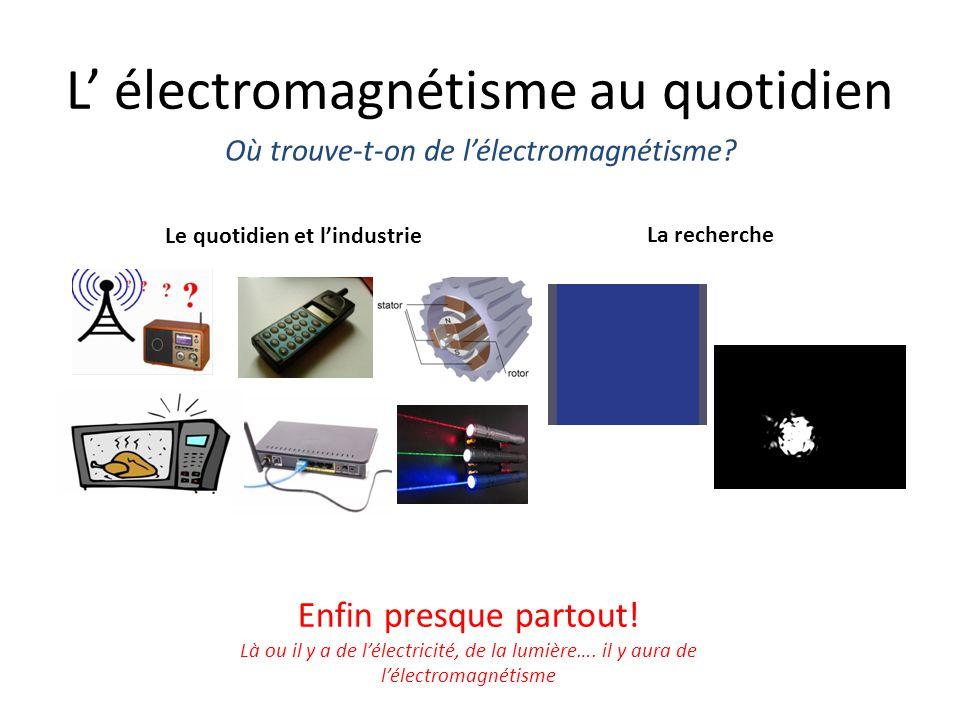 L' électromagnétisme au quotidien