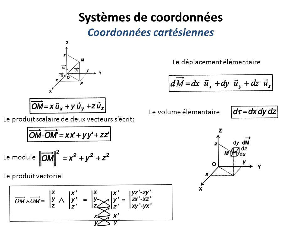 Systèmes de coordonnées Coordonnées cartésiennes