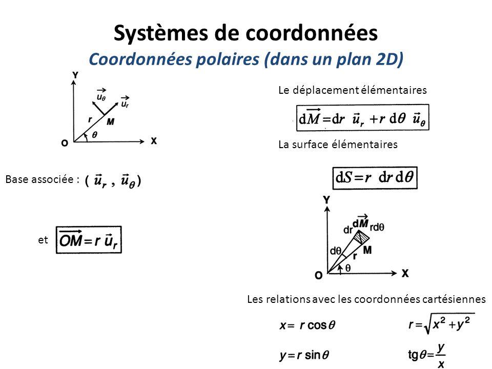 Systèmes de coordonnées Coordonnées polaires (dans un plan 2D)