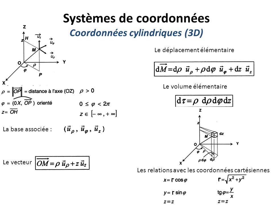 Systèmes de coordonnées Coordonnées cylindriques (3D)