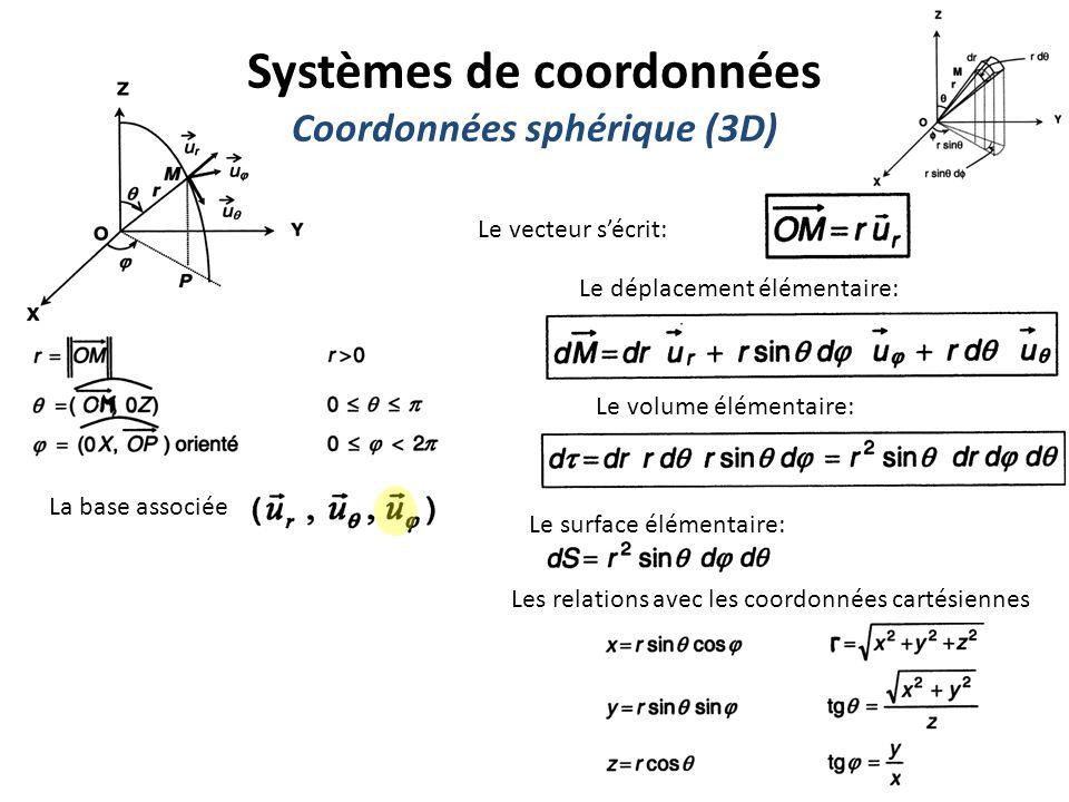 Systèmes de coordonnées Coordonnées sphérique (3D)