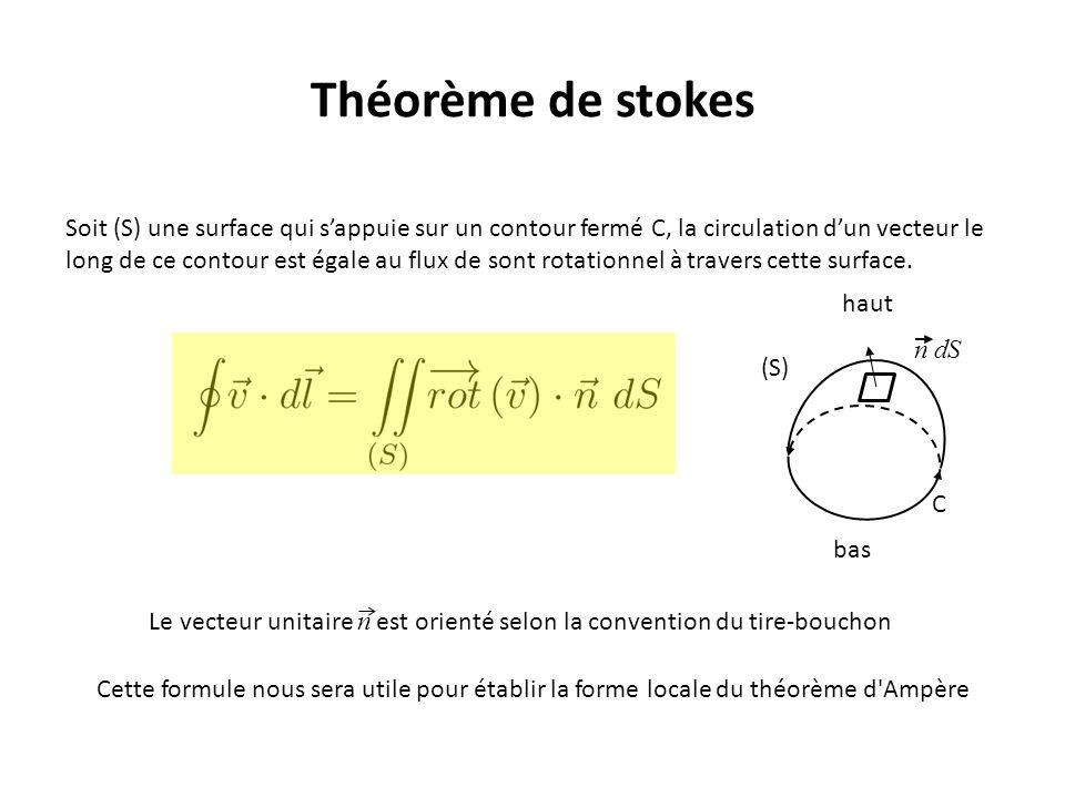 Théorème de stokes
