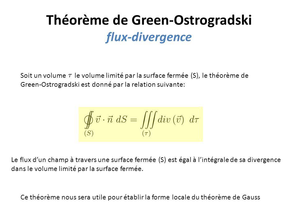 Théorème de Green-Ostrogradski flux-divergence