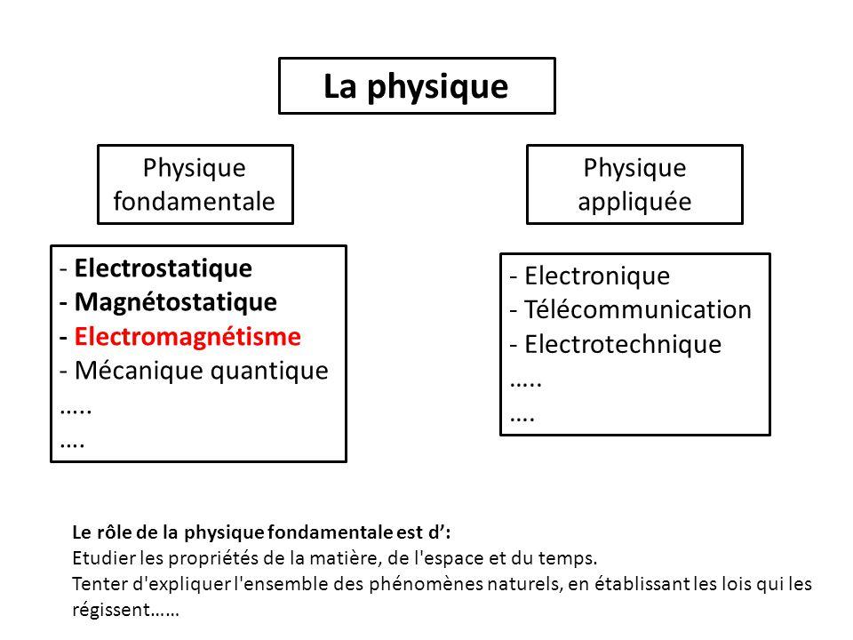 Physique fondamentale