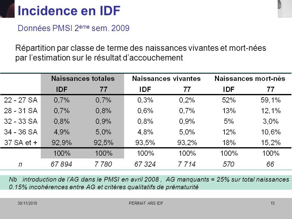 Incidence en IDF Données PMSI 2ème sem. 2009