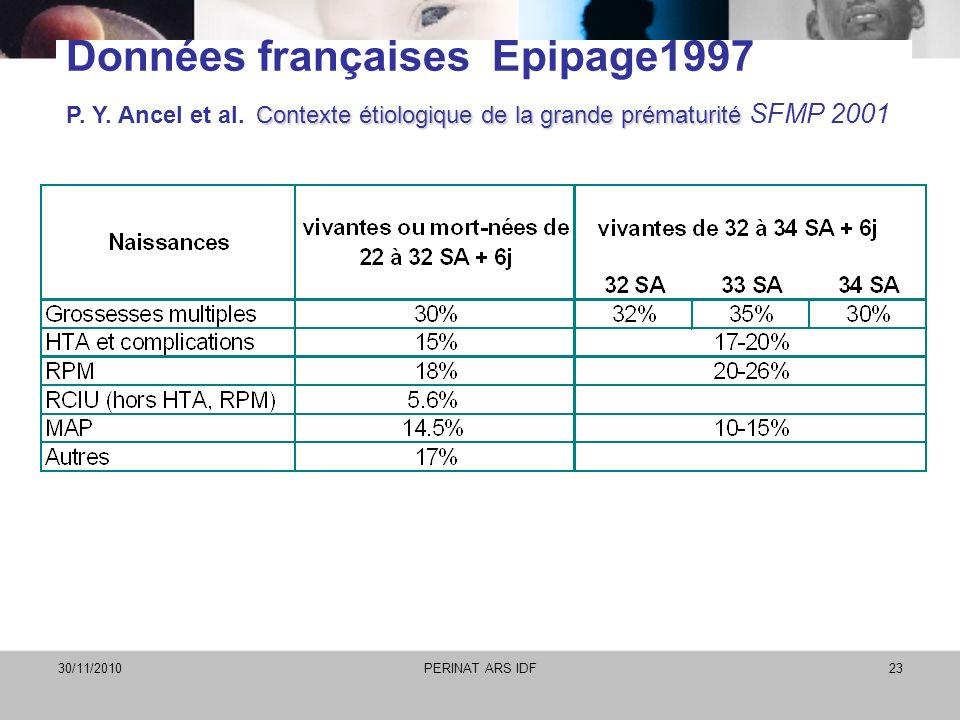 Données françaises Epipage1997 P. Y. Ancel et al