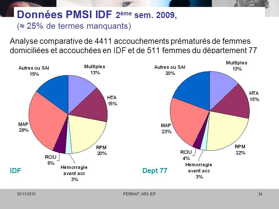 Données PMSI IDF 2ème sem. 2009, (≈ 25% de termes manquants)