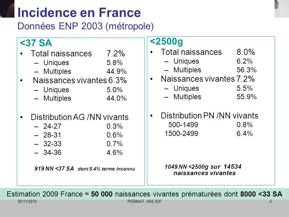 Incidence en France Données ENP 2003 (métropole)
