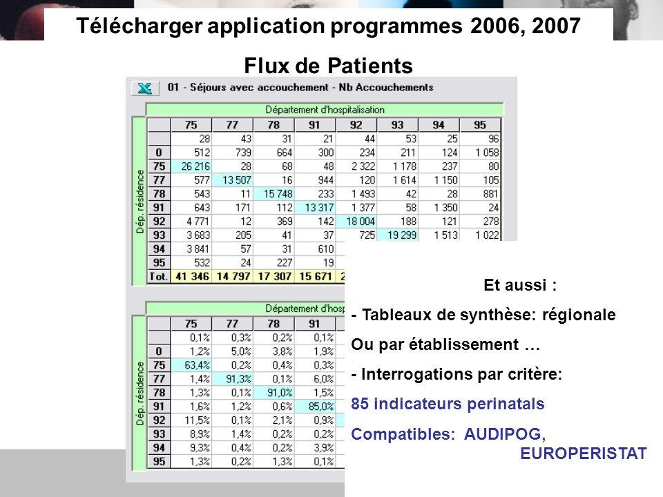 Télécharger application programmes 2006, 2007