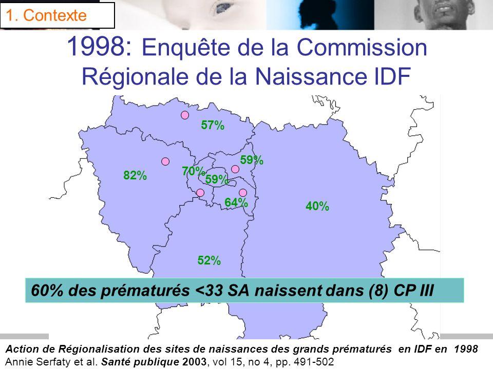 1998: Enquête de la Commission Régionale de la Naissance IDF