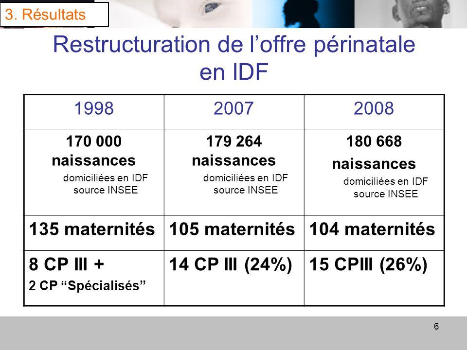 Restructuration de l'offre périnatale en IDF