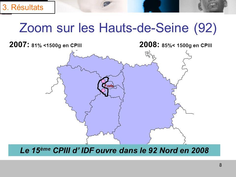 Zoom sur les Hauts-de-Seine (92)