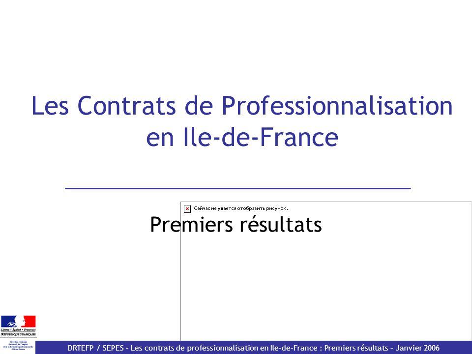 Les Contrats de Professionnalisation en Ile-de-France