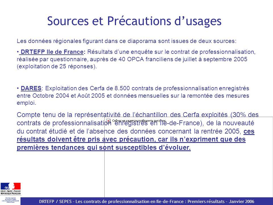 Sources et Précautions d'usages
