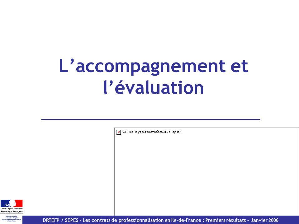 L'accompagnement et l'évaluation