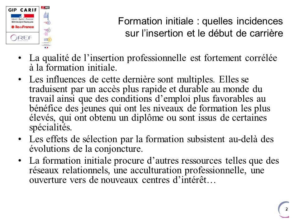 Formation initiale : quelles incidences sur l'insertion et le début de carrière