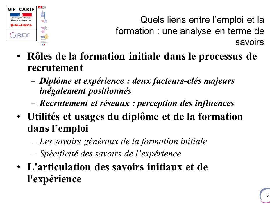 Rôles de la formation initiale dans le processus de recrutement