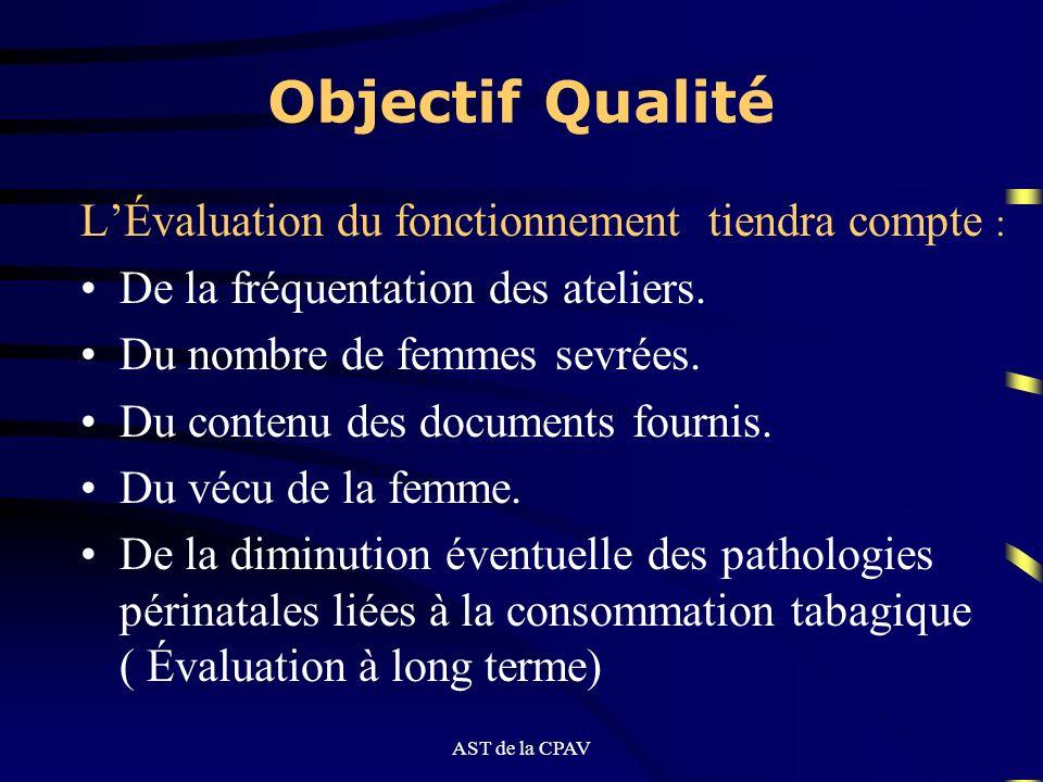 Objectif Qualité L'Évaluation du fonctionnement tiendra compte :