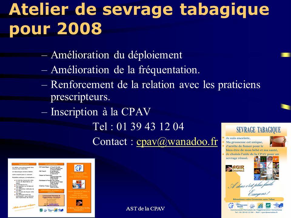 Atelier de sevrage tabagique pour 2008