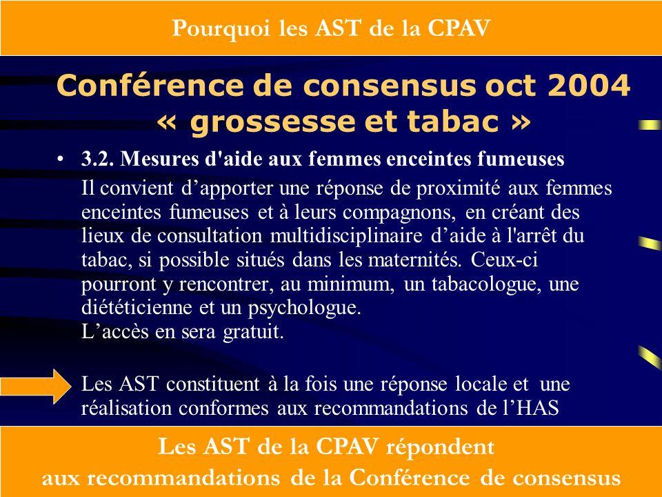 Conférence de consensus oct 2004 « grossesse et tabac »