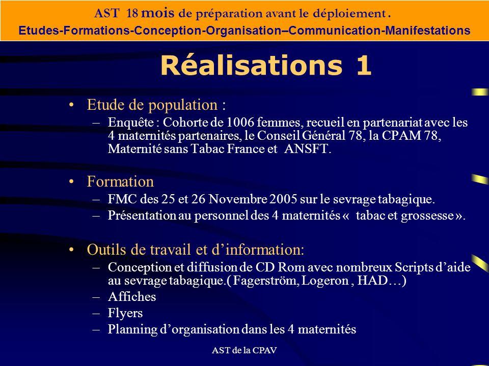 Réalisations 1 Etude de population : Formation