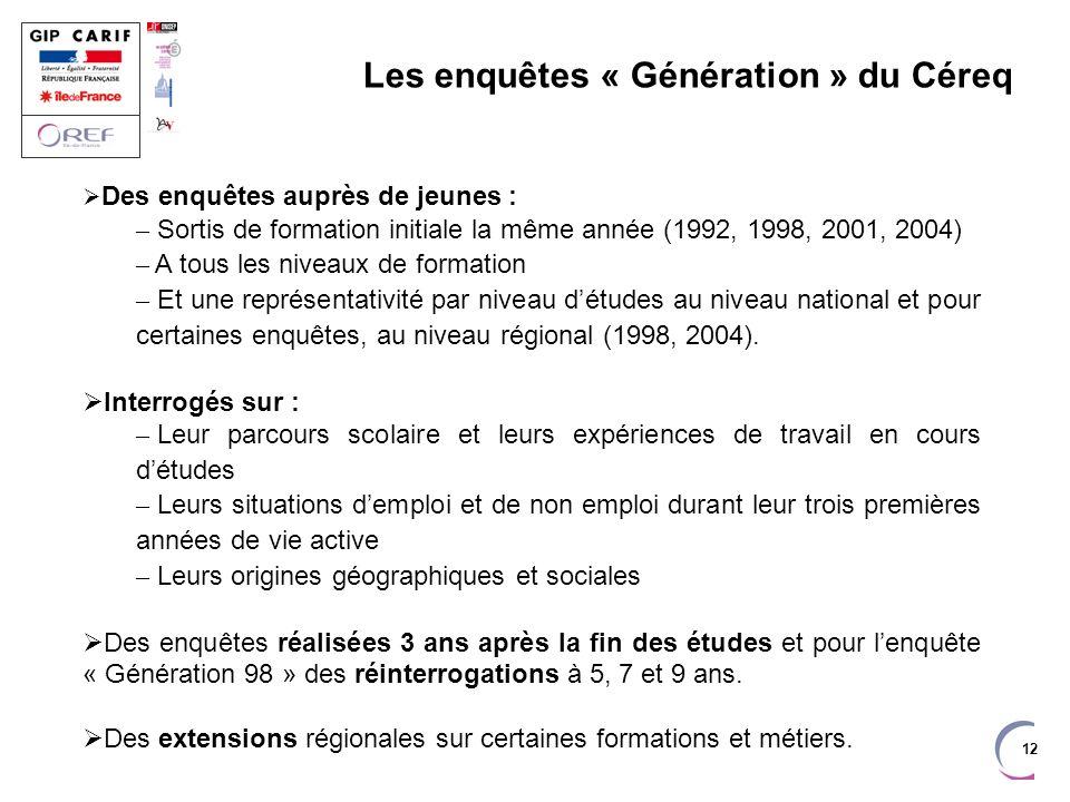 Les enquêtes « Génération » du Céreq