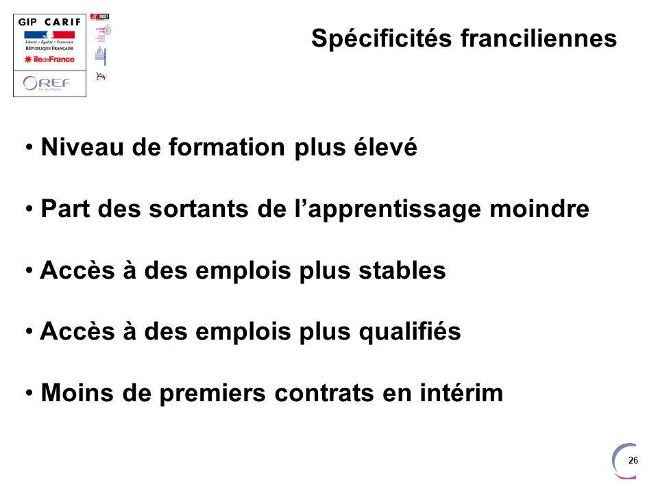 Spécificités franciliennes