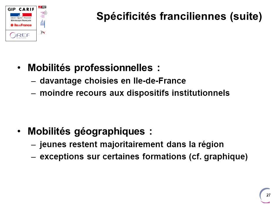 Spécificités franciliennes (suite)