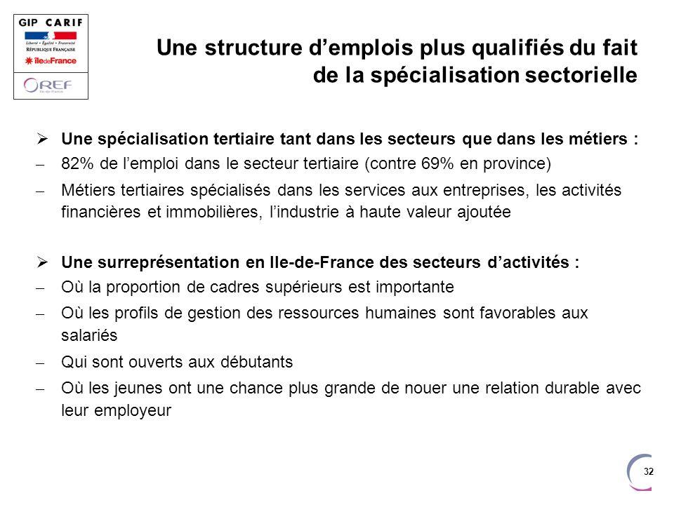 Une structure d'emplois plus qualifiés du fait de la spécialisation sectorielle