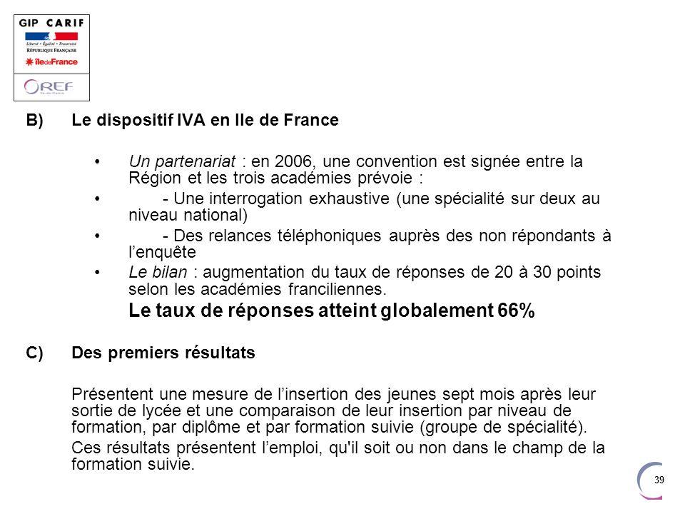Le dispositif IVA en Ile de France