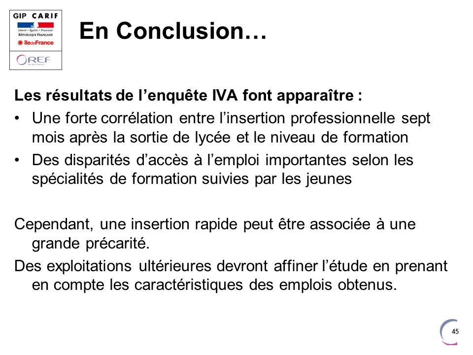 En Conclusion… Les résultats de l'enquête IVA font apparaître :