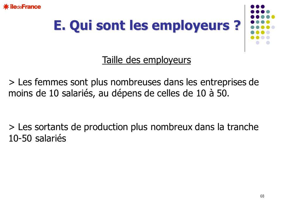 E. Qui sont les employeurs